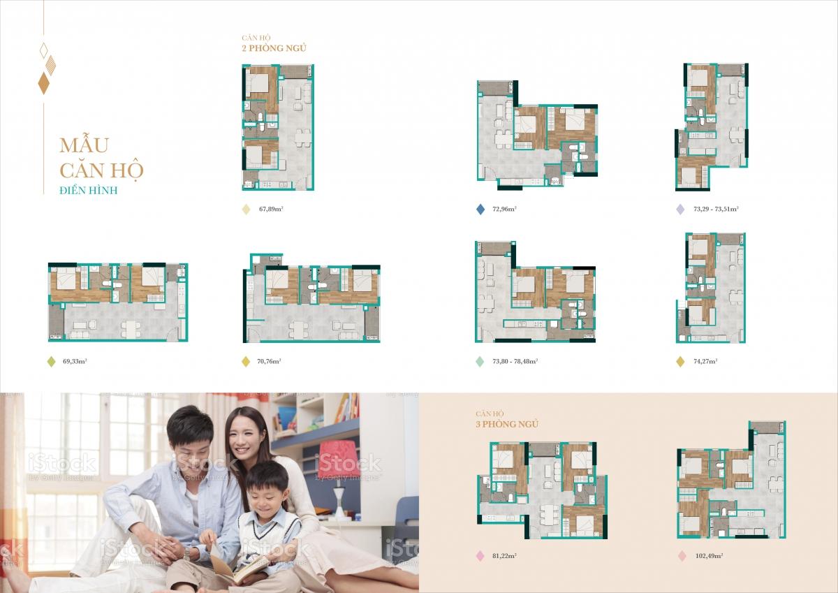 Thiết kế các mẫu căn hộ điển hình