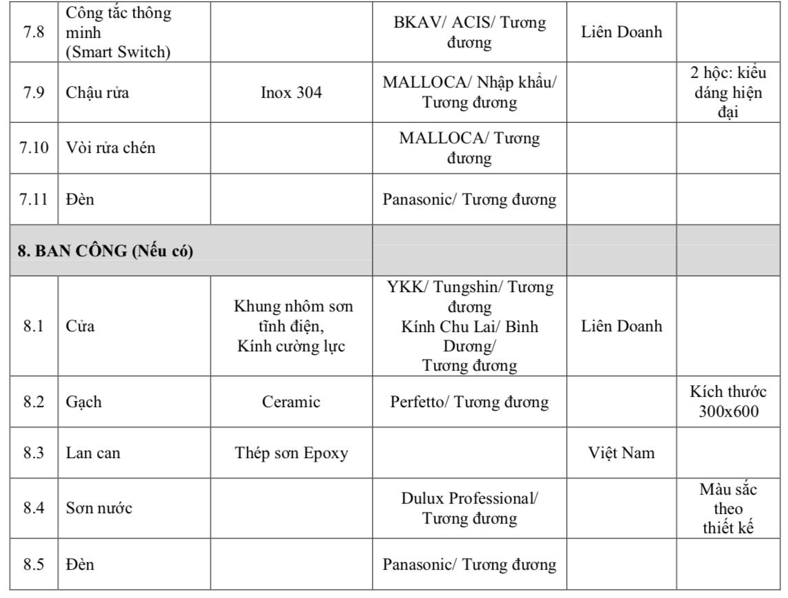 Nguyên vật liệu bàn giao Q7 Saigon Riverside Complex