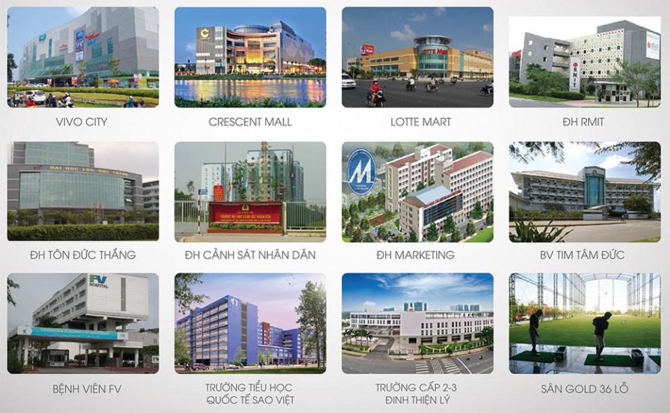 Tiện ích ngoại khu Q7 SaiGon Riverside Complex