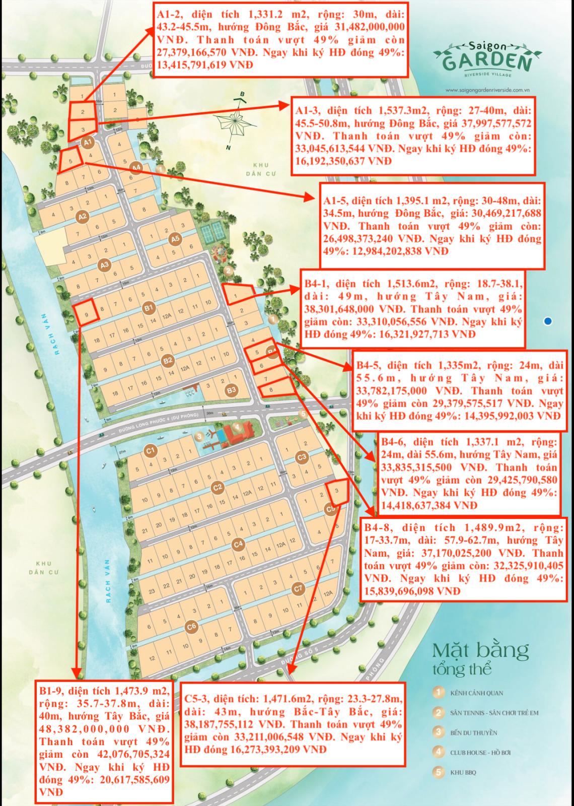 Bảng giá Biệt thự vườn Sài Gòn Garden Riverside Village Quận 9