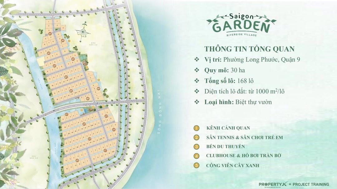 Phối cảnh tổng thể Dự án Sài Gòn Garden Riverside Village